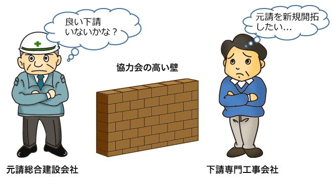 下請け協力会の壁と建設業の新規開拓